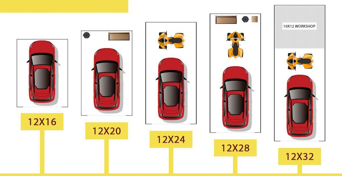portable-garages-size